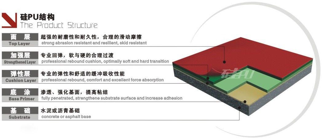优尔康硅PU篮球场结构图